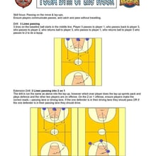 Advance Passing Drill 2 on 1